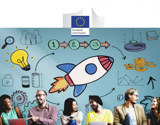 Migratory pathways for start-ups and innovative entrepreneurs in Lithuania (2019)